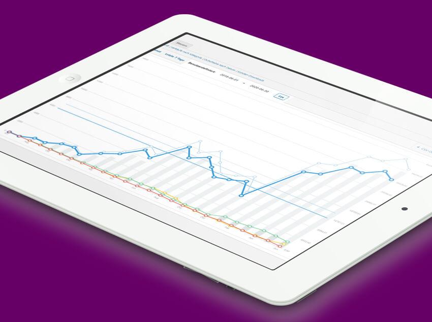 Online Agentur Performance Marketing